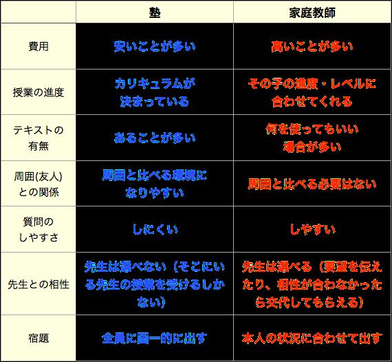 f:id:taninao:20170212170106p:plain