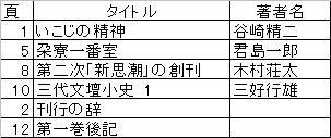 f:id:tanizaki_com:20100720003140j:image