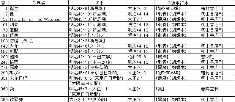 f:id:tanizaki_com:20100720003141j:image