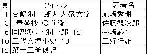 f:id:tanizaki_com:20100811225012j:image