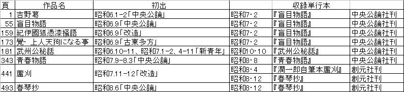 f:id:tanizaki_com:20100811225441j:image