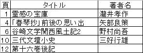 f:id:tanizaki_com:20100811231227j:image