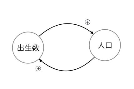 f:id:tannomizuki:20161213205328p:plain