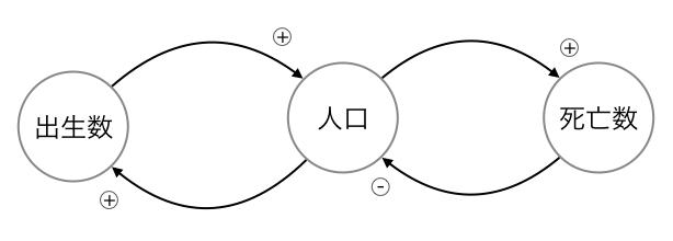 f:id:tannomizuki:20161213205444p:plain