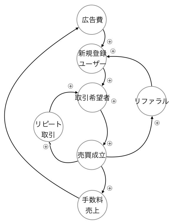f:id:tannomizuki:20161213210958p:plain