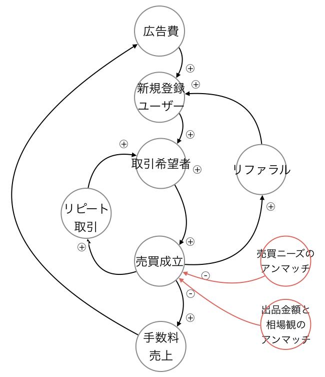 f:id:tannomizuki:20161213211021p:plain