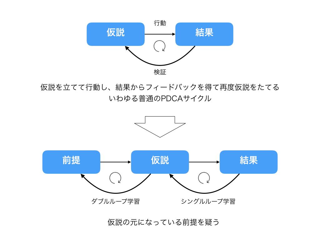 f:id:tannomizuki:20180707233640p:plain