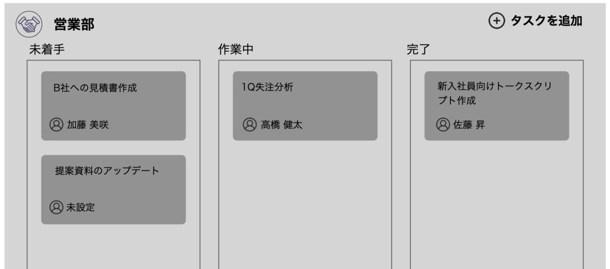 f:id:tannomizuki:20201113085122p:plain