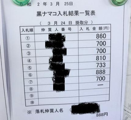 黒ナマコ価格