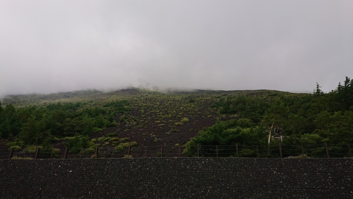 fuji-cloudy