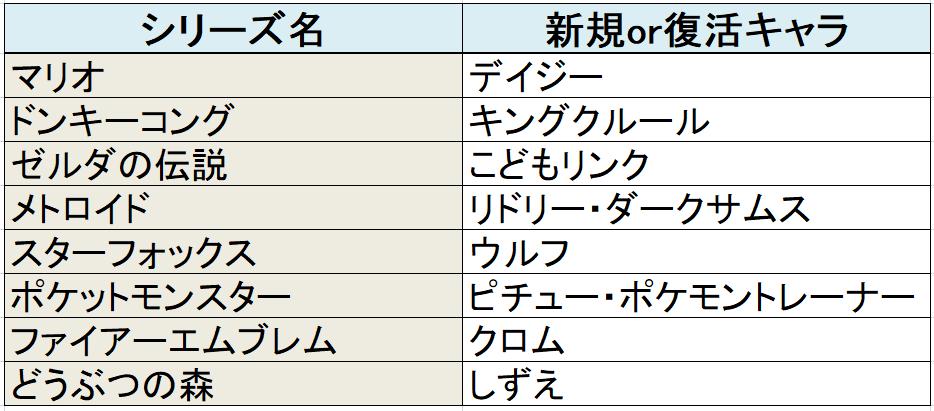 f:id:tanojin:20180914091730p:plain