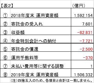 f:id:tanoken65:20200712110603p:plain