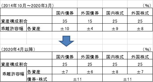 f:id:tanoken65:20200713061637p:plain