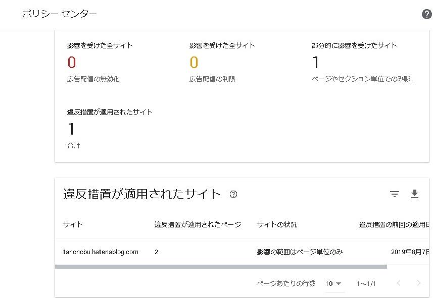 f:id:tanonobu:20190812142124j:plain