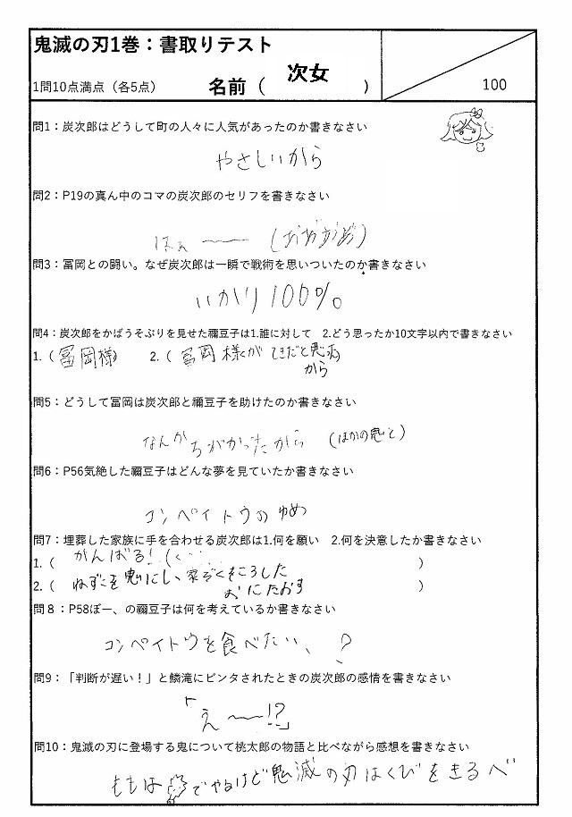 f:id:tanonobu:20200405133219j:plain