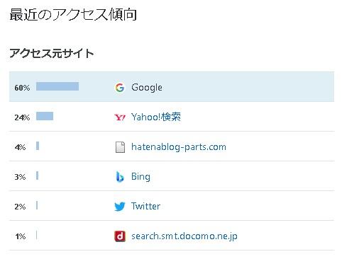 f:id:tanonobu:20201101114008j:plain