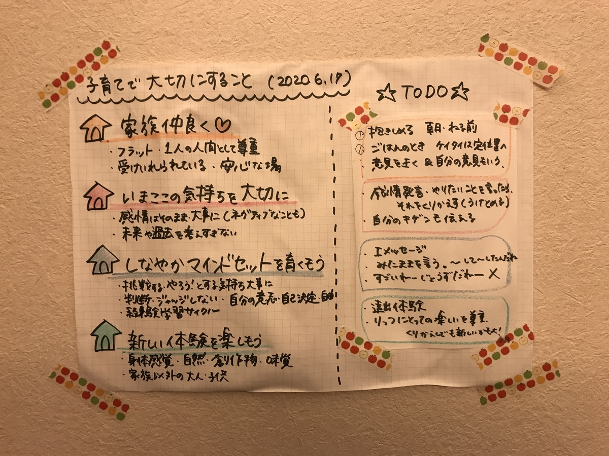 f:id:tanoraku:20210120211312j:plain