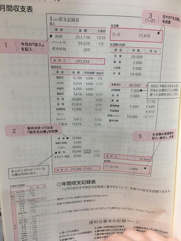 f:id:tanoshiirougo:20181121202909j:plain