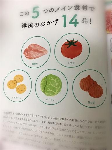 f:id:tanoshiirougo:20190307215036j:image