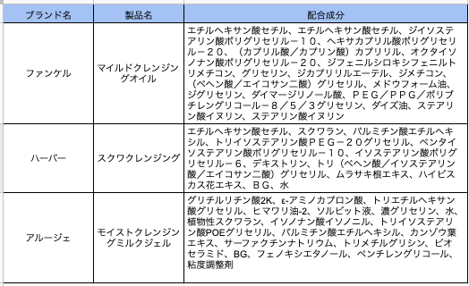 f:id:tanoshimu326:20191102011651p:plain