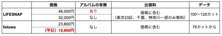 f:id:tanoshimu326:20200124195242p:plain