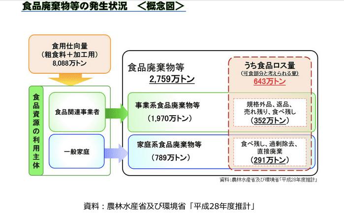 f:id:tanoshimu326:20200222070449p:plain