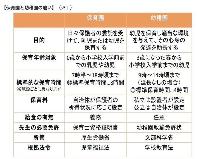 f:id:tanoshimu326:20200302105142p:plain