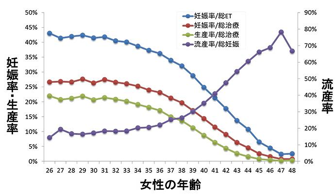 f:id:tanoshimu326:20200327160651p:plain
