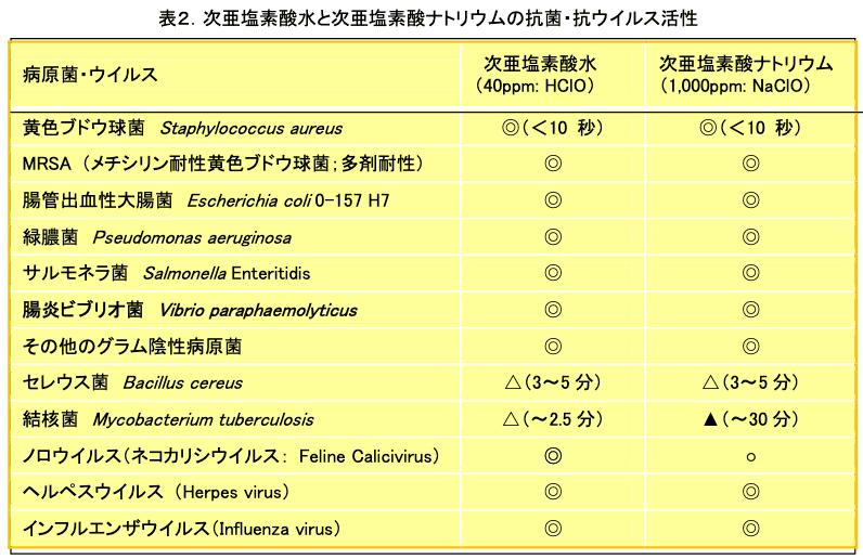 f:id:tanoshimu326:20200330163412p:plain