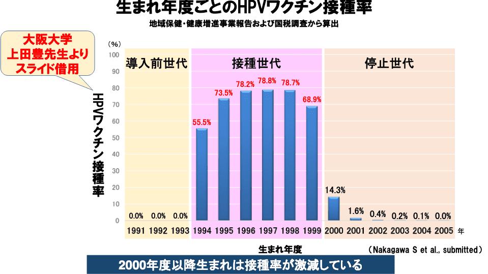 f:id:tanoshimu326:20200427225952p:plain