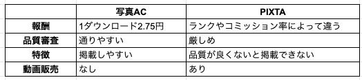 f:id:tanoshimu326:20200430145925p:plain