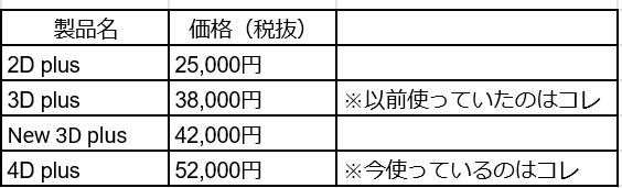 f:id:tanoshimu326:20200618051150p:plain