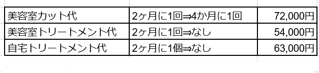 f:id:tanoshimu326:20200618061940p:plain