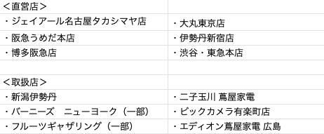 f:id:tanoshimu326:20200619232959p:plain