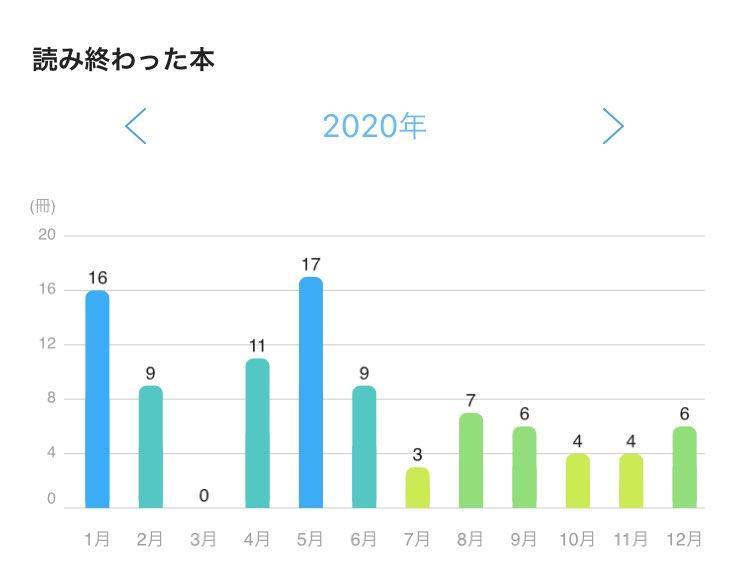 f:id:tanosikeizaigaku:20210103123449p:plain
