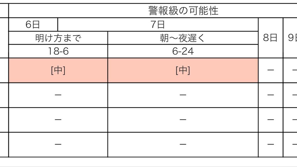 f:id:tanosinakama:20171006201624p:image