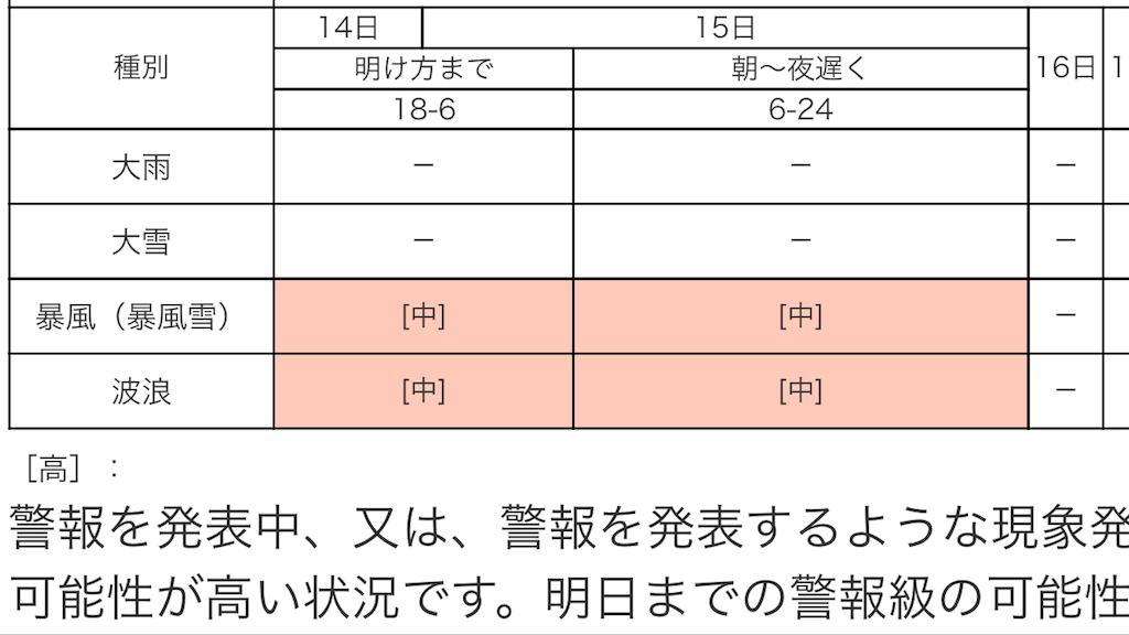 f:id:tanosinakama:20180414191230p:image
