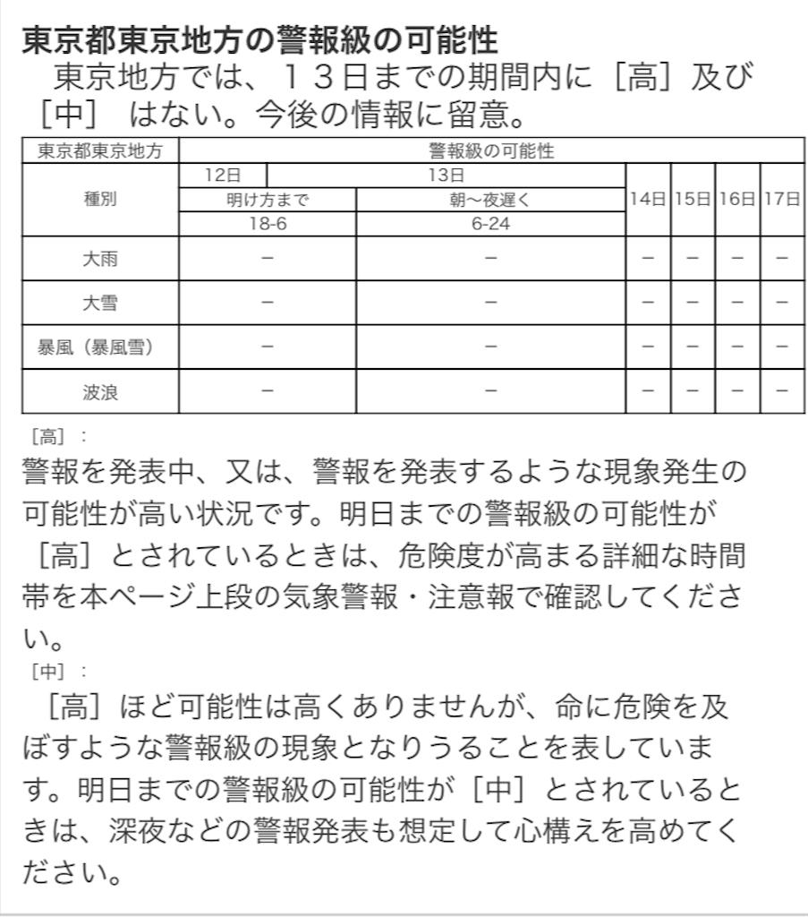 f:id:tanosinakama:20180612211312p:image