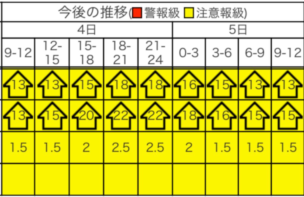 f:id:tanosinakama:20180904161946p:image