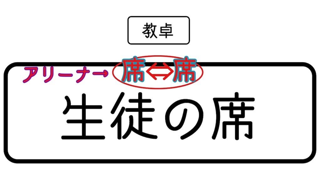 f:id:tanosinakama:20181127193127j:image
