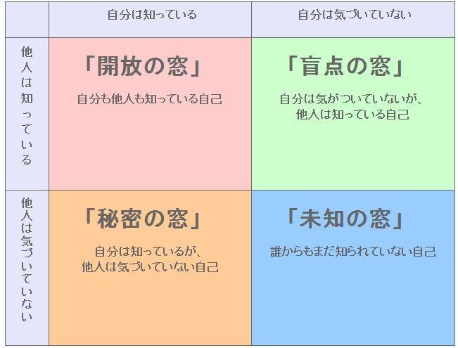 f:id:tanosuke888:20170819001205j:plain