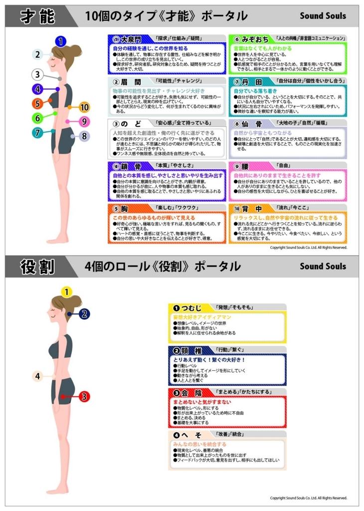 f:id:tanosuke888:20171101082820j:plain