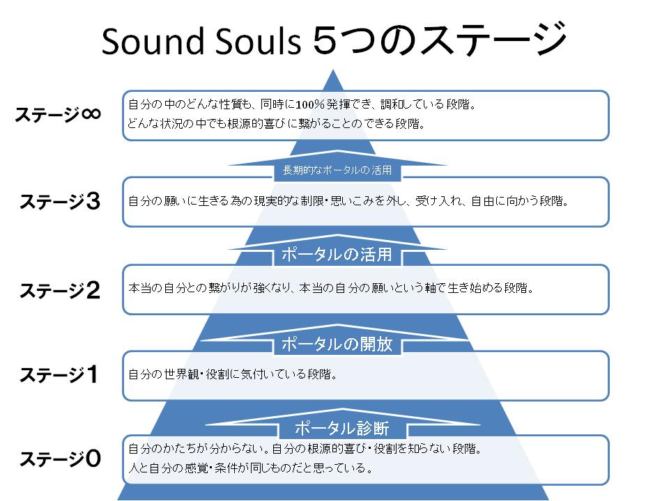 f:id:tanosuke888:20180109093516p:plain