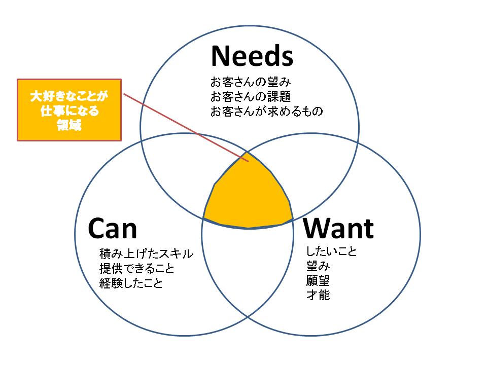 f:id:tanosuke888:20180328003532p:plain