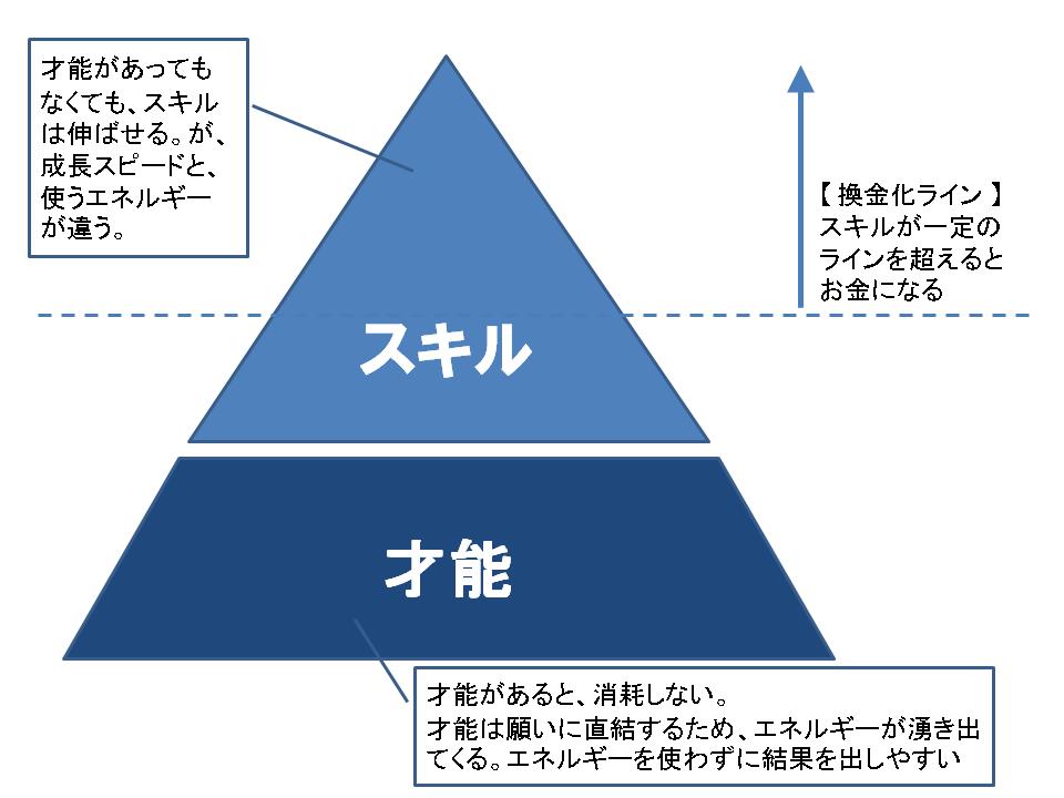 f:id:tanosuke888:20180328003641p:plain