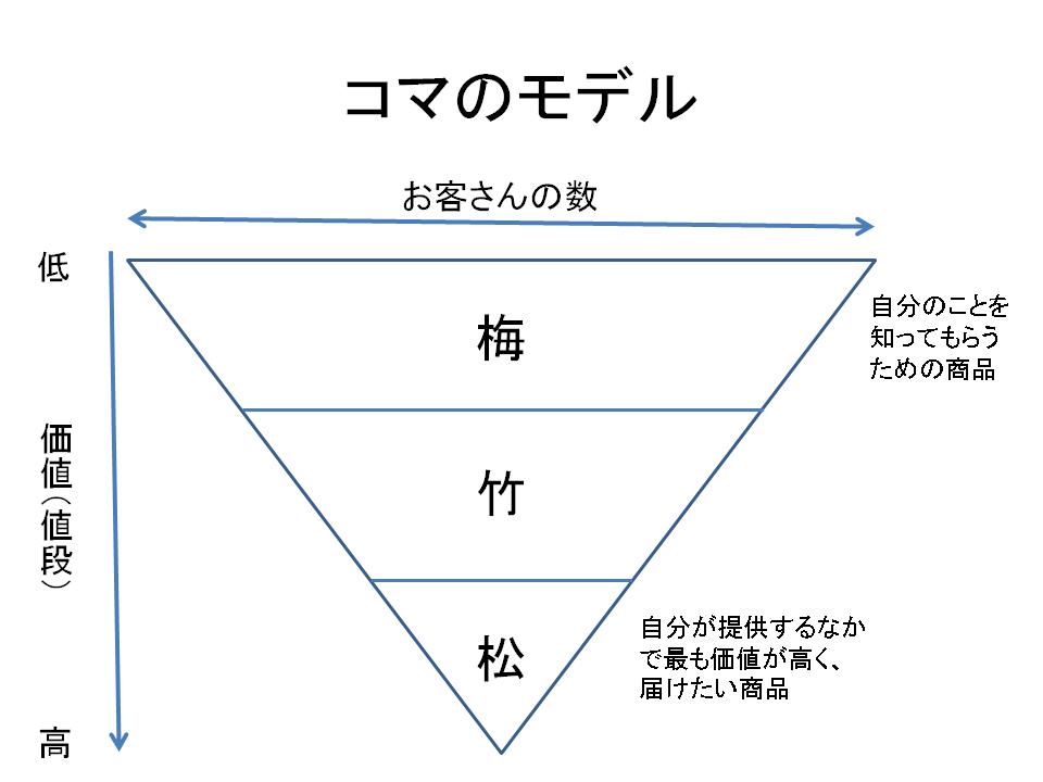 f:id:tanosuke888:20180331080001p:plain