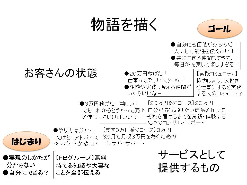 f:id:tanosuke888:20180331080022p:plain