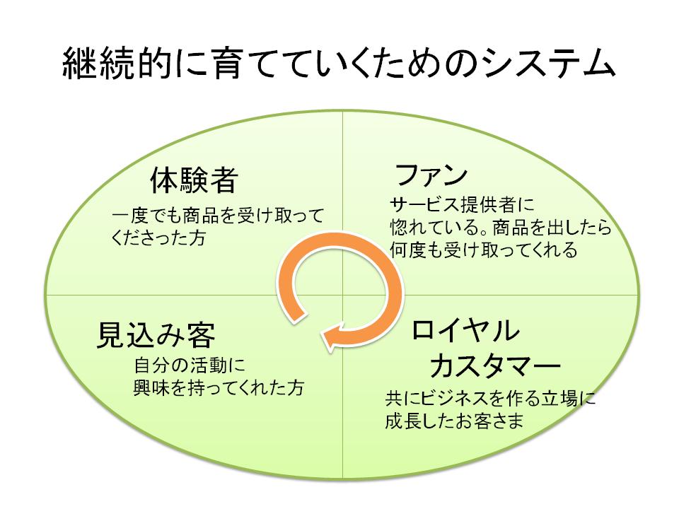 f:id:tanosuke888:20180331080046p:plain
