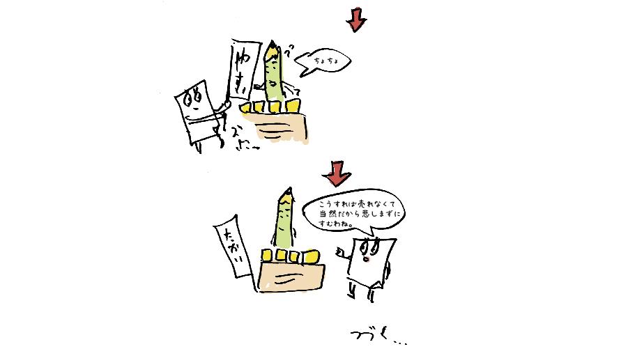 f:id:tansanfabrik:20200408203757p:plain