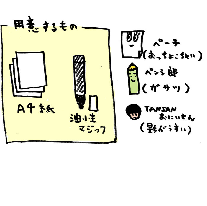 f:id:tansanfabrik:20200408203823j:plain